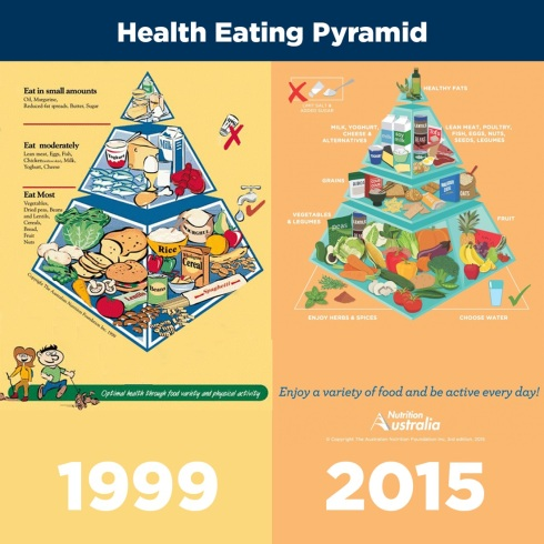 health-eating-pyramid_1200x1200_final